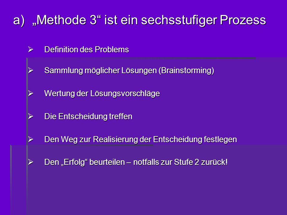 a)Methode 3 ist ein sechsstufiger Prozess Definition des Problems Definition des Problems Sammlung möglicher Lösungen (Brainstorming) Sammlung möglich