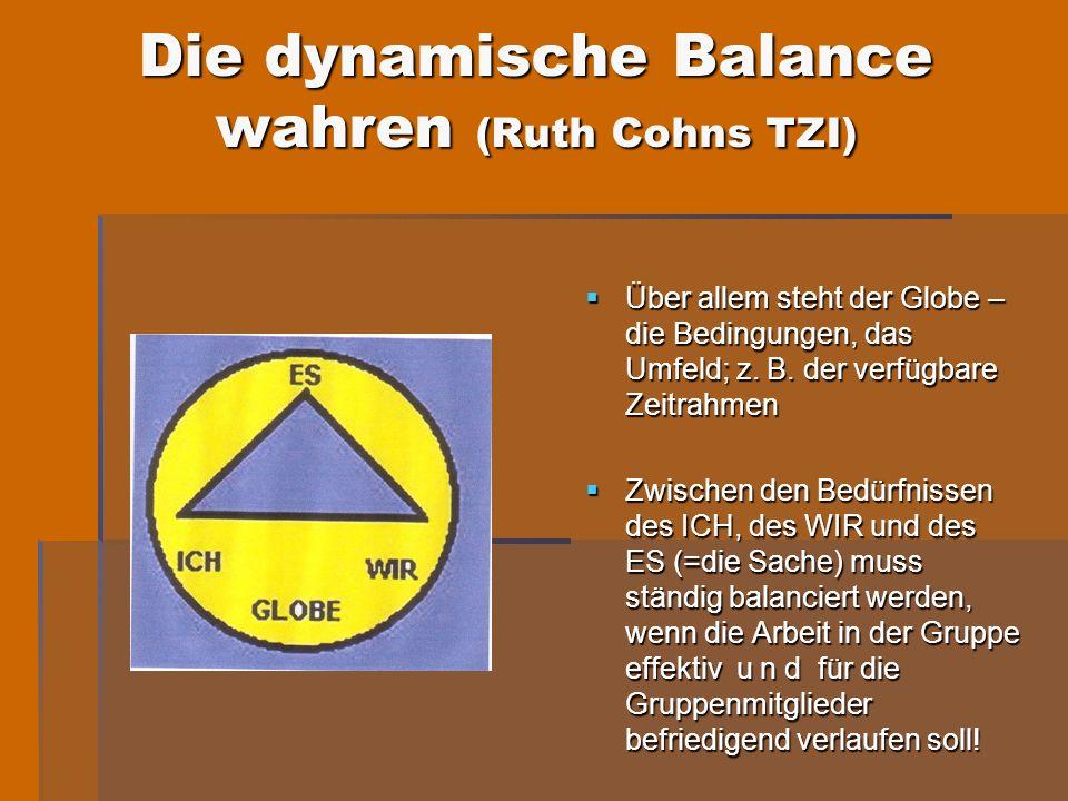Die dynamische Balance wahren (Ruth Cohns TZI) Über allem steht der Globe – die Bedingungen, das Umfeld; z. B. der verfügbare Zeitrahmen Über allem st