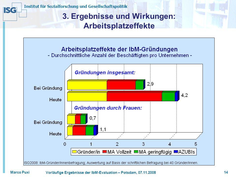 Institut für Sozialforschung und Gesellschaftspolitik Marco Puxi Vorläufige Ergebnisse der IbM-Evaluation – Potsdam, 07.11.2008 14 3. Ergebnisse und W