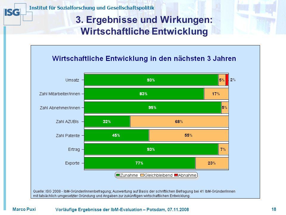Institut für Sozialforschung und Gesellschaftspolitik Marco Puxi Vorläufige Ergebnisse der IbM-Evaluation – Potsdam, 07.11.2008 18 3. Ergebnisse und W