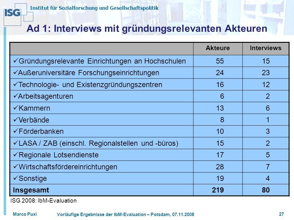 Institut für Sozialforschung und Gesellschaftspolitik Marco Puxi Vorläufige Ergebnisse der IbM-Evaluation – Potsdam, 07.11.2008 27 Ad 1: Interviews mi