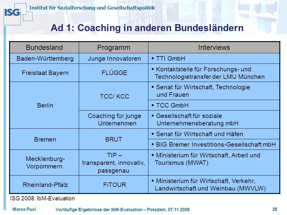 Institut für Sozialforschung und Gesellschaftspolitik Marco Puxi Vorläufige Ergebnisse der IbM-Evaluation – Potsdam, 07.11.2008 28 Ad 1: Coaching in a