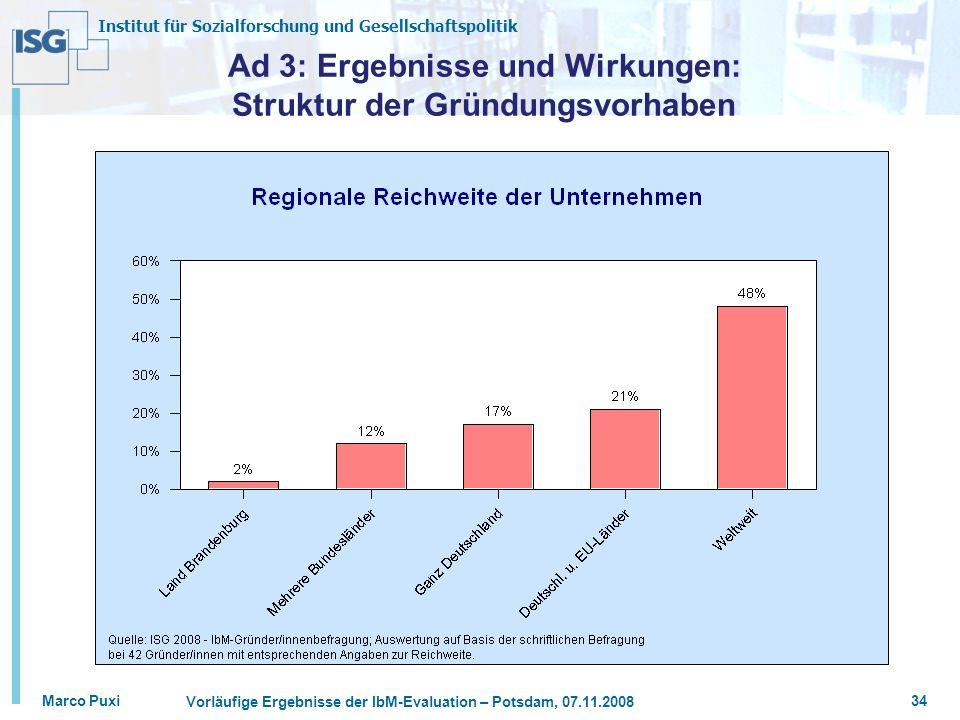 Institut für Sozialforschung und Gesellschaftspolitik Marco Puxi Vorläufige Ergebnisse der IbM-Evaluation – Potsdam, 07.11.2008 34 Ad 3: Ergebnisse un