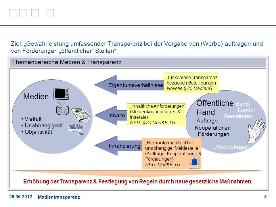 26.06.2012 Medientransparenz 14 Bisherige FAQs zum Inhalt der Bekanntgabepflichten