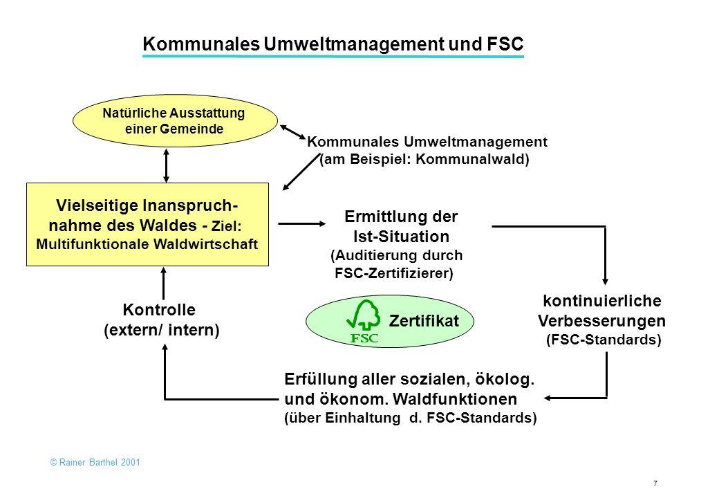 7 Kommunales Umweltmanagement und FSC Natürliche Ausstattung einer Gemeinde Vielseitige Inanspruch- nahme des Waldes - Ziel: Multifunktionale Waldwirtschaft Kommunales Umweltmanagement (am Beispiel: Kommunalwald) Ermittlung der Ist-Situation (Auditierung durch FSC-Zertifizierer) kontinuierliche Verbesserungen (FSC-Standards) Erfüllung aller sozialen, ökolog.