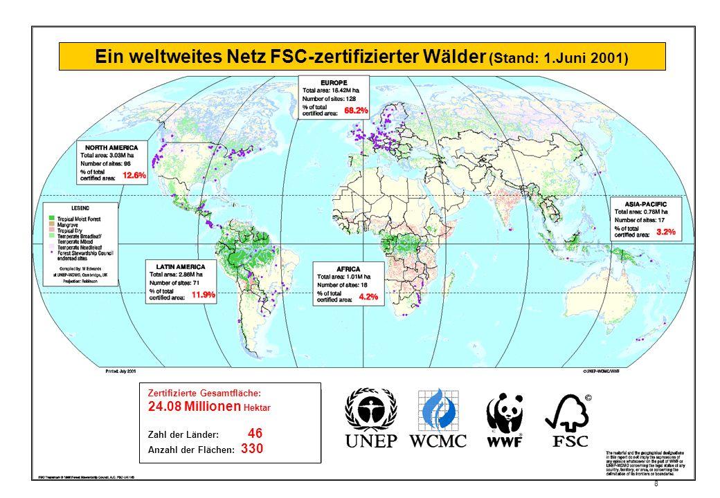 8 Ein weltweites Netz FSC-zertifizierter Wälder (Stand: 1.Juni 2001) Zertifizierte Gesamtfläche: 24.08 Millionen Hektar Zahl der Länder: 46 Anzahl der Flächen: 330