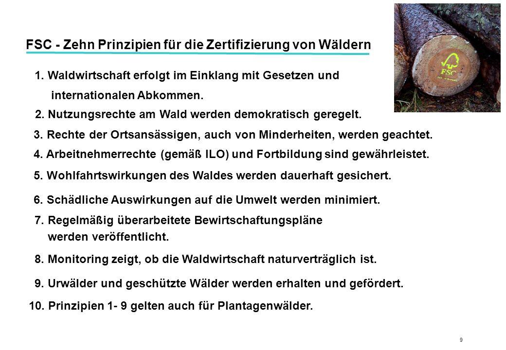 19 Argumente für eine FSC-Zertifizierung kommunaler Wälder Einschätzung deutscher Mitgliedsgemeinden des Klimabündnisses im Juli 2001 (N = 42) Argumente für eine Zertifizierung traditionell naturgemäße Waldwirtschaft passt ins Leitbild der Stadt Imagegewinn (eigenes Zertifikat) Beitrag zum Klimaschutz unabhängige Begutachtung (extern) Partizipation hohe ökologische Standards betriebliche Optimierung Solidarität mit den Völkern des Regenwaldes erwartete Mehreinnahmen regionale Wirtschaftskreisläufe Kooperation mit anderen Städten geringe Kosten des Zertifikates * Zahl der Nennungen Ø * 1,5 1,8 1,9 2,1 2,4 2,5 2,6 2,9 3,0 3,3 Stellenwert (2...