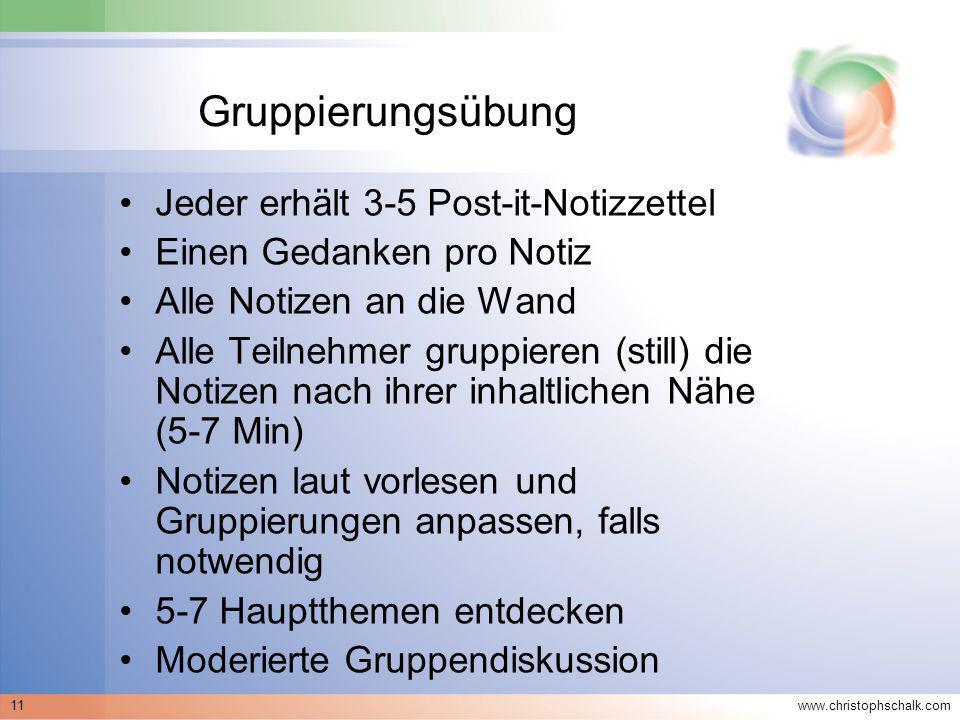 www.christophschalk.com 11 Gruppierungsübung Jeder erhält 3-5 Post-it-Notizzettel Einen Gedanken pro Notiz Alle Notizen an die Wand Alle Teilnehmer gr