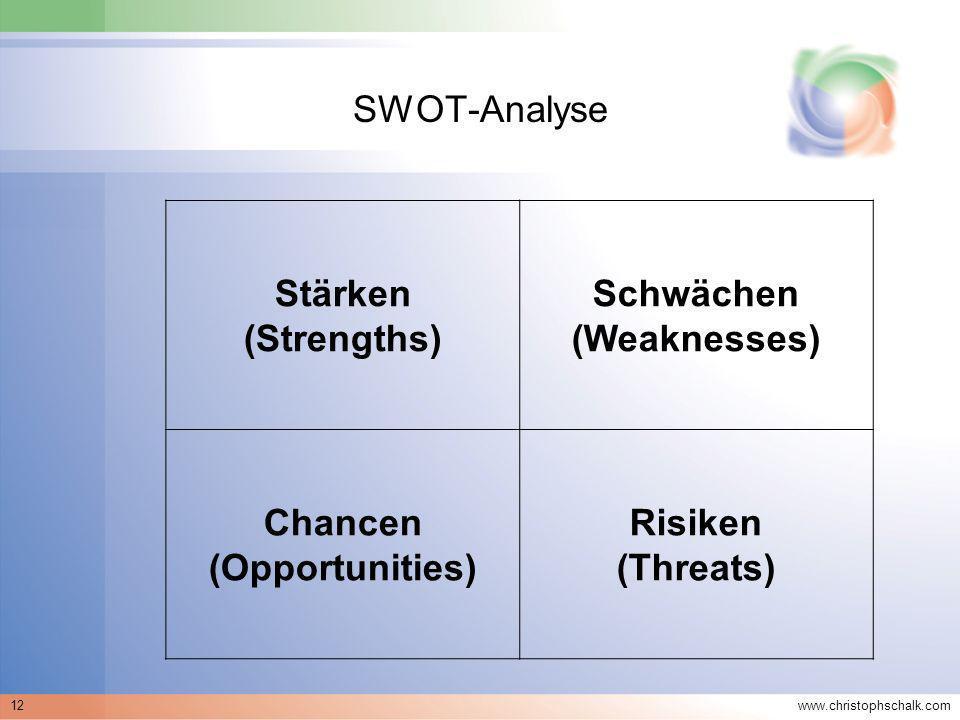 www.christophschalk.com 12 SWOT-Analyse Stärken (Strengths) Schwächen (Weaknesses) Chancen (Opportunities) Risiken (Threats)