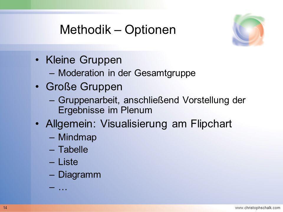 www.christophschalk.com 14 Methodik – Optionen Kleine Gruppen –Moderation in der Gesamtgruppe Große Gruppen –Gruppenarbeit, anschließend Vorstellung d