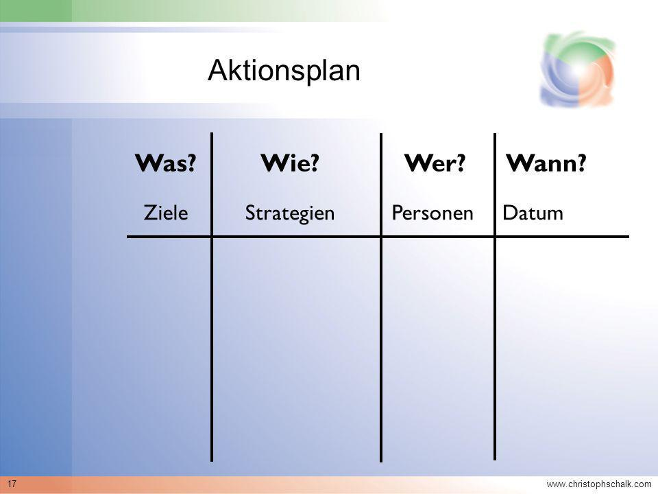 www.christophschalk.com 17 Aktionsplan Was? Ziele Wie?Wann? StrategienDatum Wer? Personen