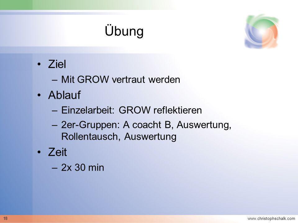 www.christophschalk.com 18 Übung Ziel –Mit GROW vertraut werden Ablauf –Einzelarbeit: GROW reflektieren –2er-Gruppen: A coacht B, Auswertung, Rollenta