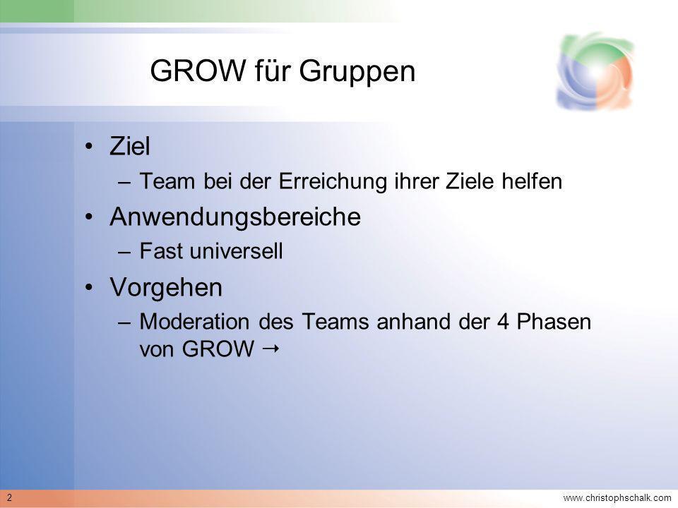 www.christophschalk.com 2 GROW für Gruppen Ziel –Team bei der Erreichung ihrer Ziele helfen Anwendungsbereiche –Fast universell Vorgehen –Moderation d