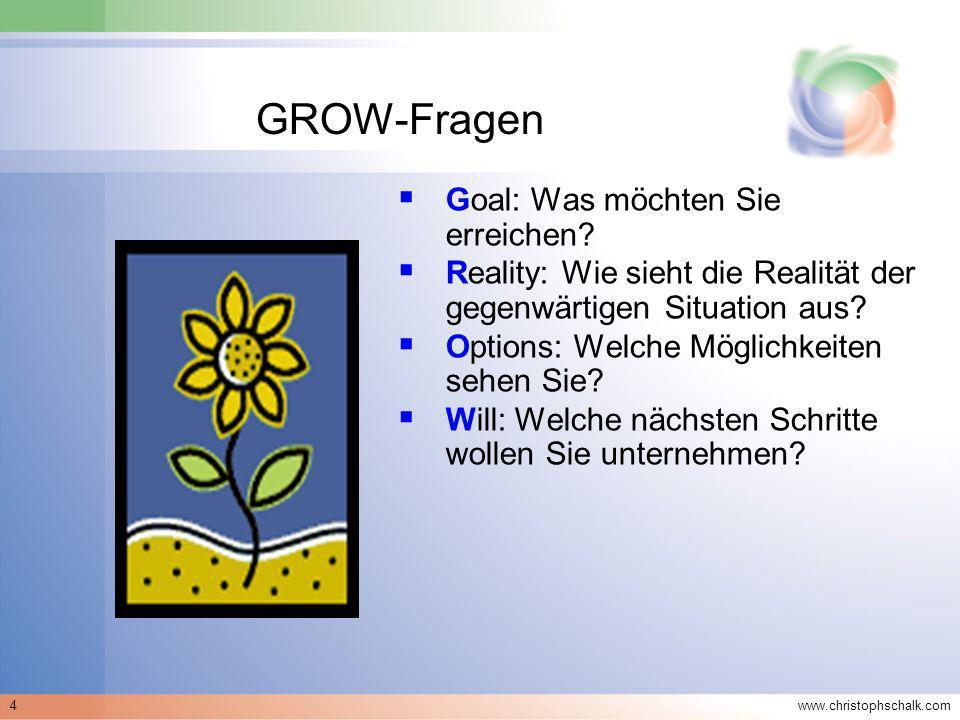www.christophschalk.com 4 GROW-Fragen Goal: Was möchten Sie erreichen? Reality: Wie sieht die Realität der gegenwärtigen Situation aus? Options: Welch