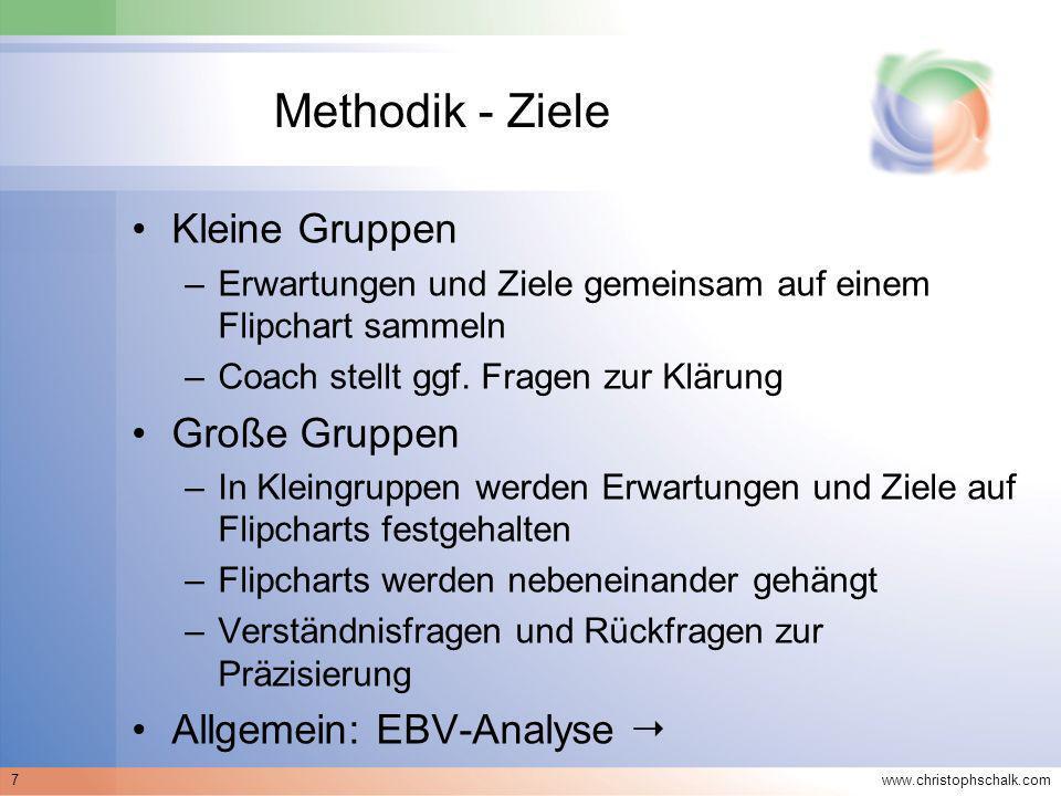 www.christophschalk.com 7 Methodik - Ziele Kleine Gruppen –Erwartungen und Ziele gemeinsam auf einem Flipchart sammeln –Coach stellt ggf. Fragen zur K