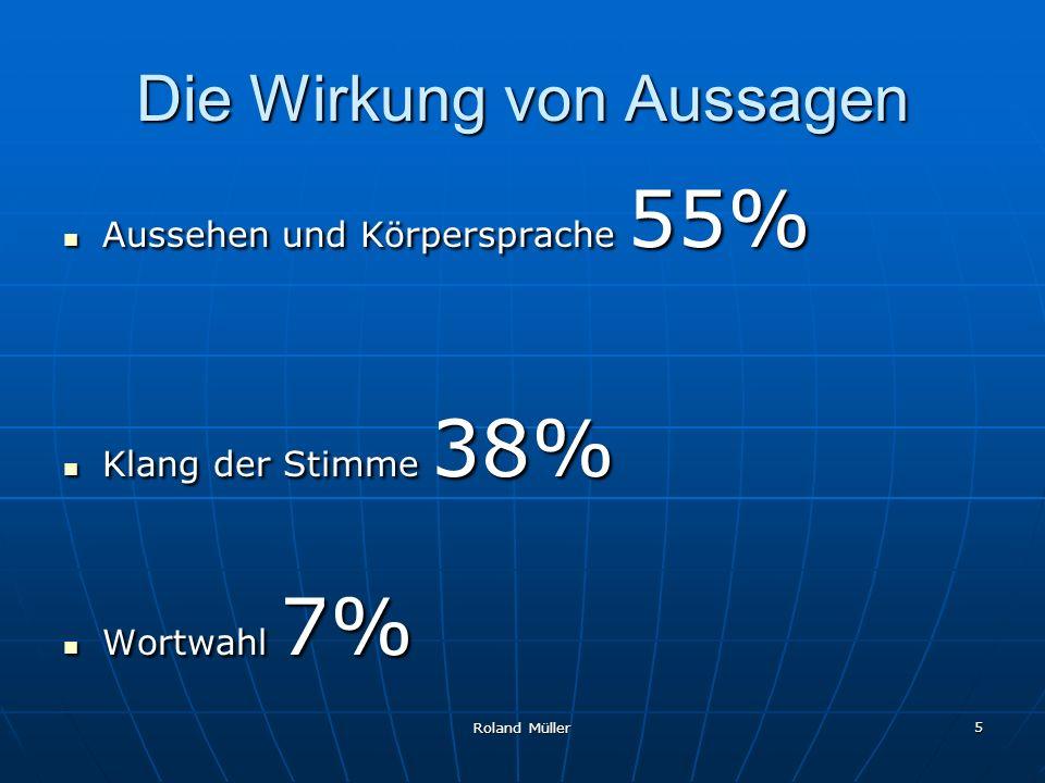 Roland Müller 5 Die Wirkung von Aussagen Aussehen und Körpersprache 55% Aussehen und Körpersprache 55% Klang der Stimme 38% Klang der Stimme 38% Wortw