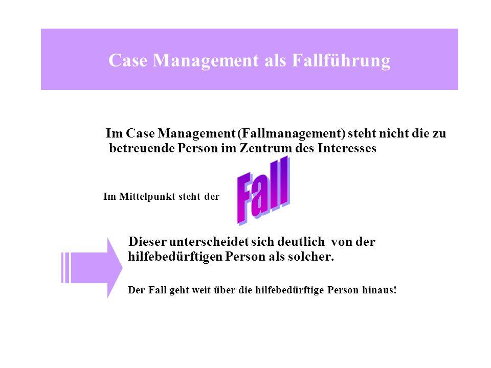 Case Management als Fallführung Die Komponenten eines Falles Ein Fall ist immer als System zu betrachten: Wesentliche Komponenten dieses Systems: Betroffene Persönlichkeit(en) (KlientIn/ KlientInnensystem mit ihren/ seinen besonderen Problematiken) Versorgungs- und Dienstleistungs- system Beziehungen zwischen den Systemkomponenten