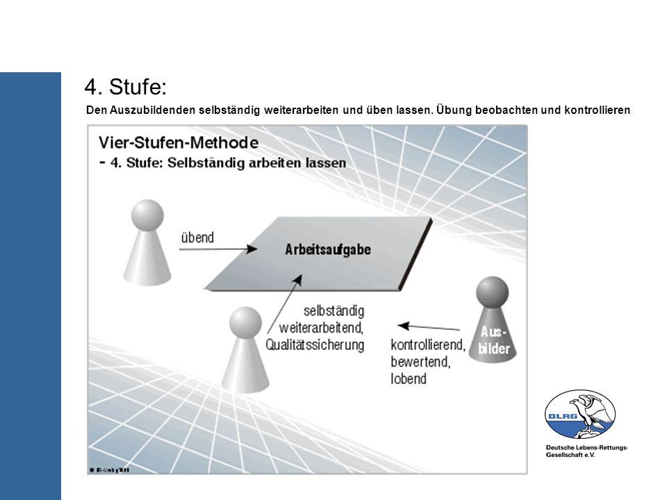 Definition Der Vortrag ist eine darbietende Unterweisungsmethode 2. Vortrag als Ausbildungsmethode