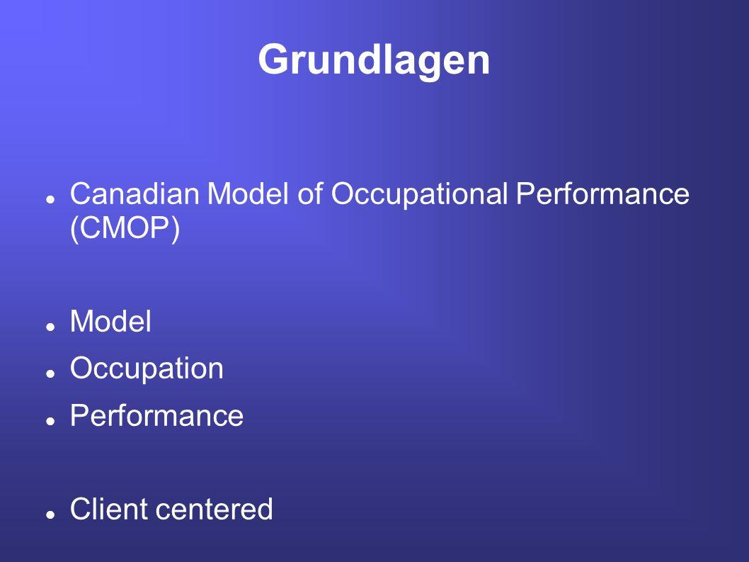 Grundlagen Canadian Model of Occupational Performance (CMOP) Model Occupation Performance Client centered