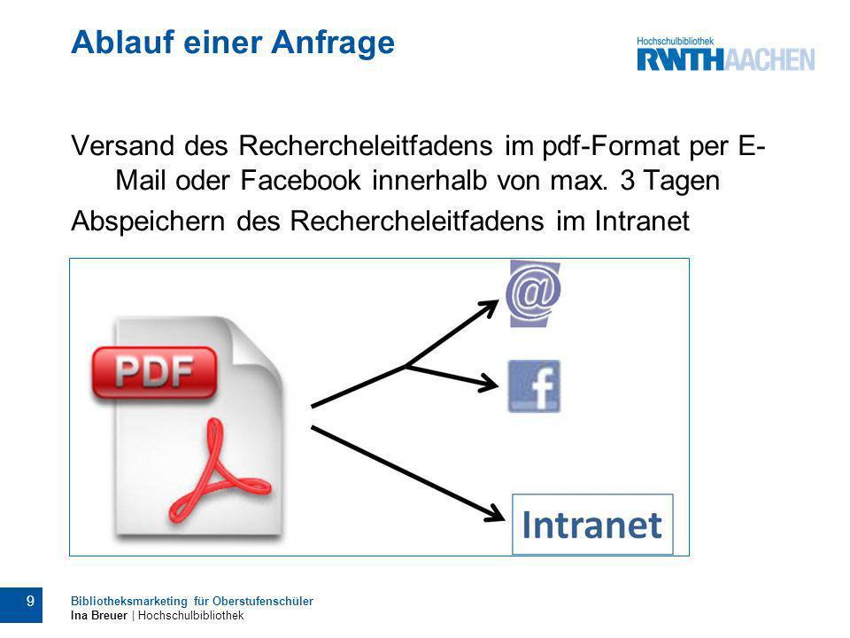 Ablauf einer Anfrage Versand des Rechercheleitfadens im pdf-Format per E- Mail oder Facebook innerhalb von max. 3 Tagen Abspeichern des Rechercheleitf