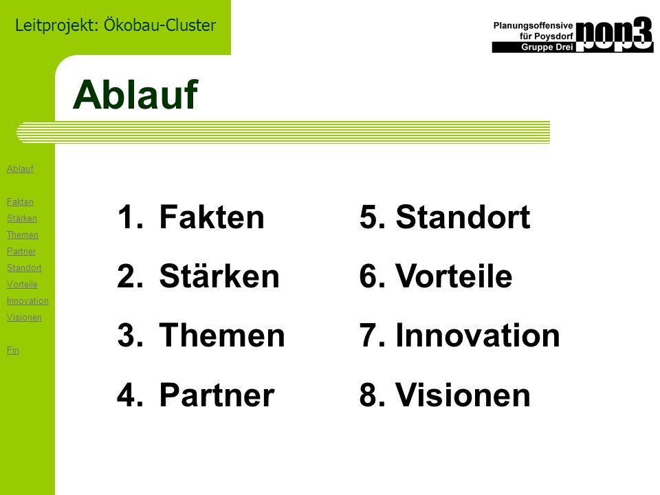 Ablauf Fakten Stärken Themen Partner Standort Vorteile Innovation Visionen Fin Leitprojekt: Ökobau-Cluster Ablauf 1.