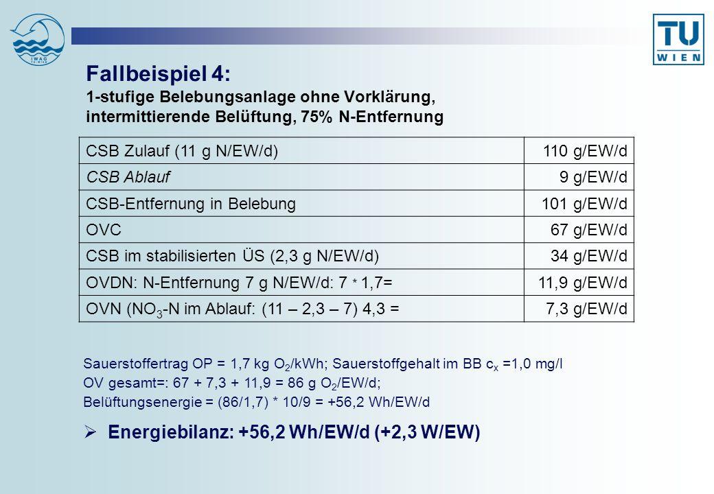 Fallbeispiel 4: 1-stufige Belebungsanlage ohne Vorklärung, intermittierende Belüftung, 75% N-Entfernung Sauerstoffertrag OP = 1,7 kg O 2 /kWh; Sauerst