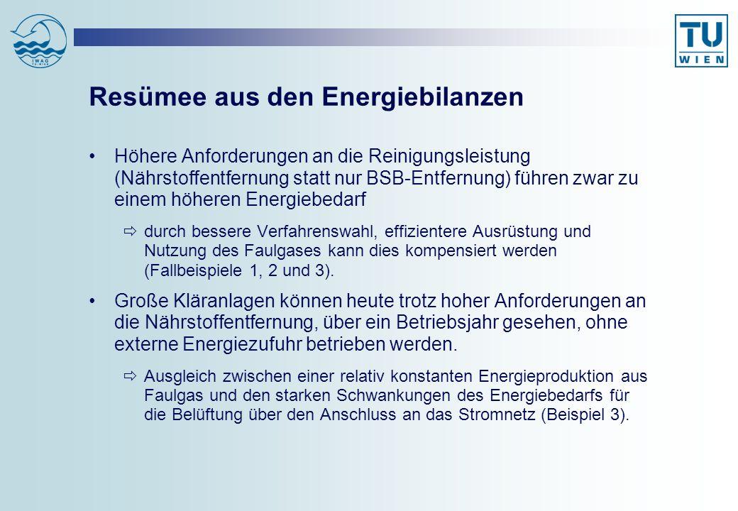 Resümee aus den Energiebilanzen Höhere Anforderungen an die Reinigungsleistung (Nährstoffentfernung statt nur BSB-Entfernung) führen zwar zu einem höh