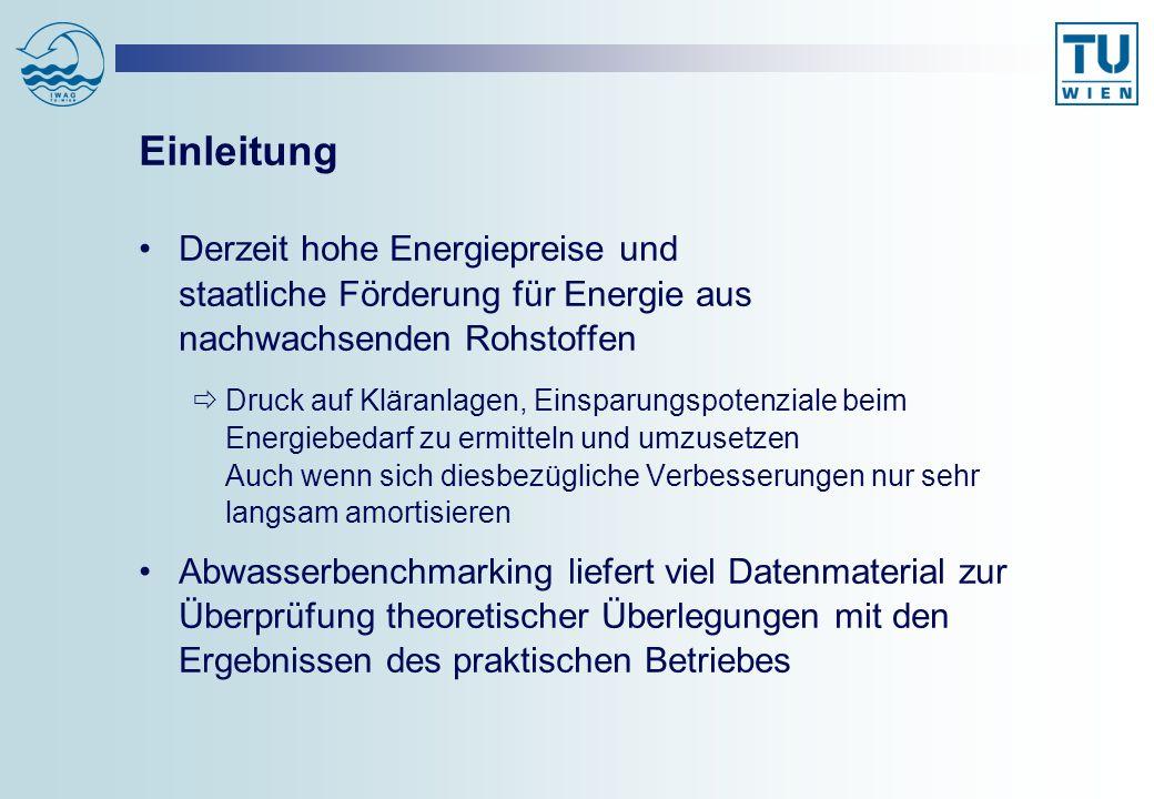 Vergleich der Energiebilanzen für die 5 Fallbeispiele Dim12345 Sauerstoffertrag OPkgO 2 /kWh1,7 2,21,7 Mittl.