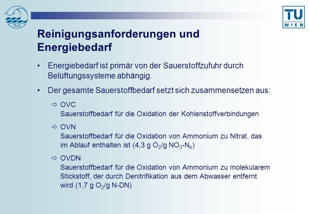 Reinigungsanforderungen und Energiebedarf Berechnung von OVC Schlammalter 0 10 20 30 40 50 60 70 80 90 100 05101520253035 CSB-ÜS OVC ohne Vorklärung mit Vorklärung [d] Energie im Schlamm Energiebedarf für Belüftung
