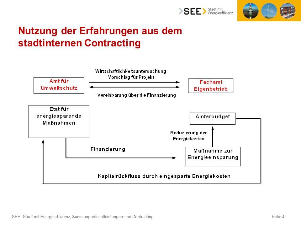 SEE- Stadt mit Energieeffizienz, Sanierungsdienstleistungen und Contracting Nutzung der Erfahrungen aus dem stadtinternen Contracting Folie 4