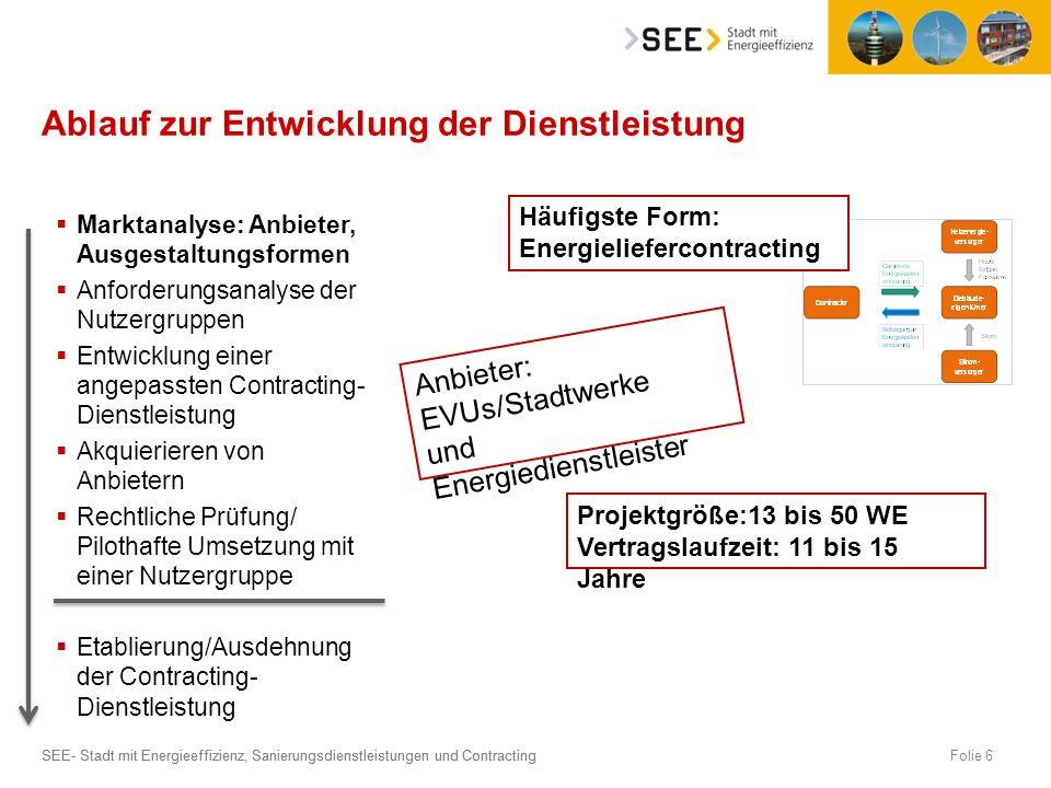SEE- Stadt mit Energieeffizienz, Sanierungsdienstleistungen und Contracting Folie 6 Ablauf zur Entwicklung der Dienstleistung Marktanalyse: Anbieter,