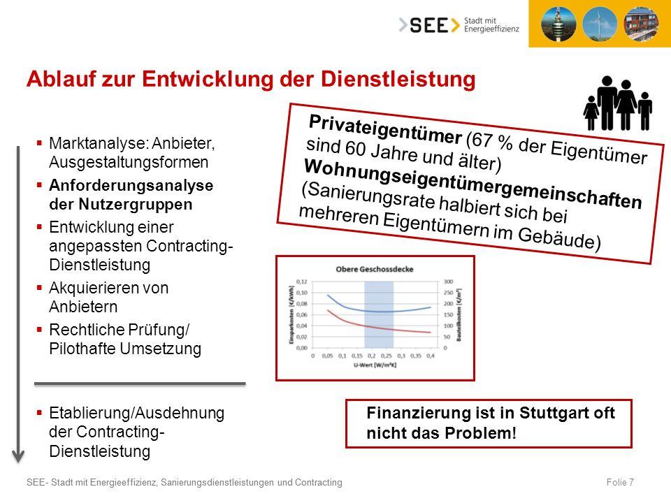SEE- Stadt mit Energieeffizienz, Sanierungsdienstleistungen und Contracting Folie 7 Ablauf zur Entwicklung der Dienstleistung Marktanalyse: Anbieter,