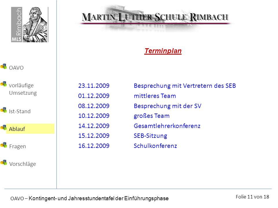 Folie 11 von 18 OAVO – Kontingent- und Jahresstundentafel der Einführungsphase Terminplan 23.11.2009Besprechung mit Vertretern des SEB 01.12.2009mittl