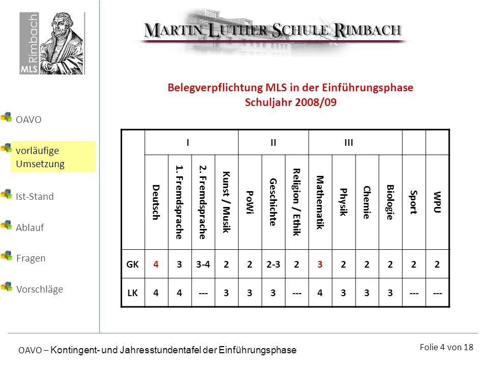 Folie 4 von 18 OAVO – Kontingent- und Jahresstundentafel der Einführungsphase IIIIII Deutsch 1. Fremdsprache2. Fremdsprache Kunst / Musik PoWi Geschic