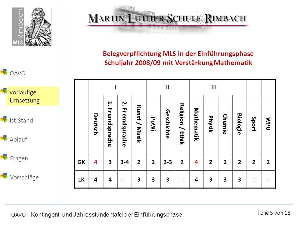Folie 5 von 18 OAVO – Kontingent- und Jahresstundentafel der Einführungsphase IIIIII Deutsch 1. Fremdsprache2. Fremdsprache Kunst / Musik PoWi Geschic