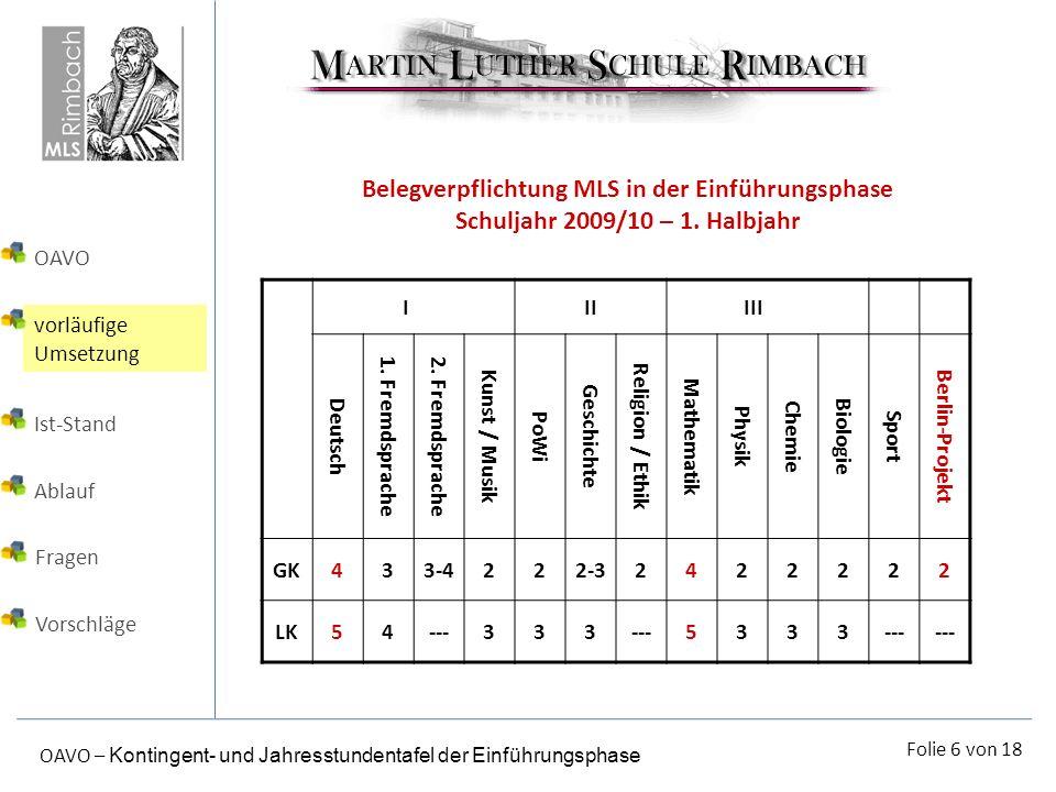 Folie 6 von 18 OAVO – Kontingent- und Jahresstundentafel der Einführungsphase IIIIII Deutsch 1. Fremdsprache2. Fremdsprache Kunst / Musik PoWi Geschic