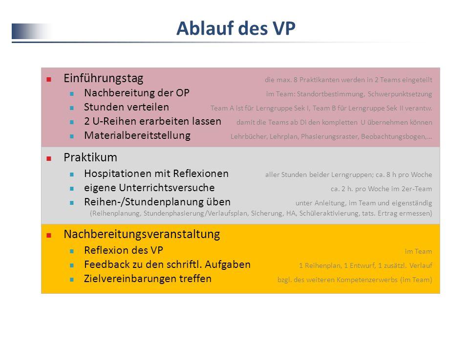 Ablauf des VP Nachbereitungsveranstaltung Reflexion des VP im Team Feedback zu den schriftl.