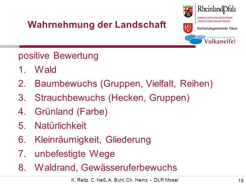 Verbandsgemeinde Daun 15 K. Reitz, C. Neß, A. Buhl, Ch. Heinz - DLR Mosel Wahrnehmung der Landschaft positive Bewertung 1.Wald 2.Baumbewuchs (Gruppen,