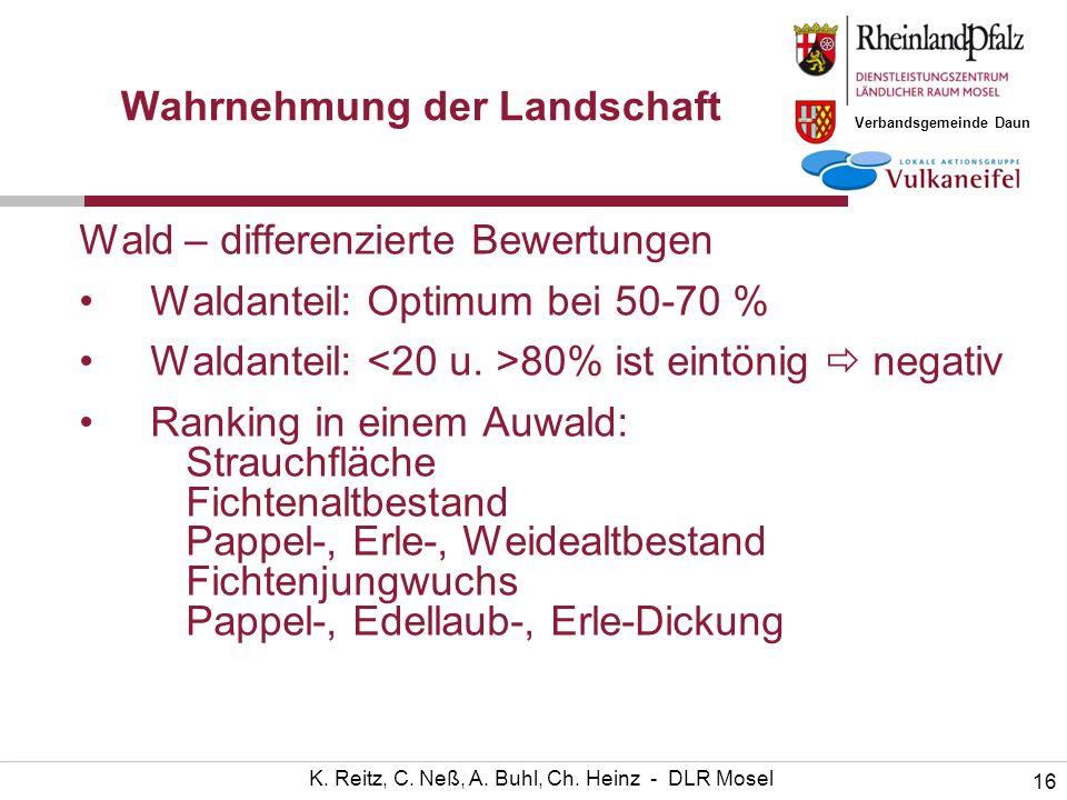Verbandsgemeinde Daun 16 K. Reitz, C. Neß, A. Buhl, Ch. Heinz - DLR Mosel Wahrnehmung der Landschaft Wald – differenzierte Bewertungen Waldanteil: Opt