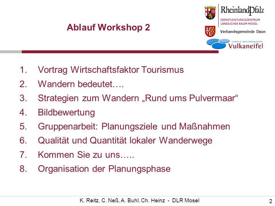Verbandsgemeinde Daun 2 K. Reitz, C. Neß, A. Buhl, Ch. Heinz - DLR Mosel Ablauf Workshop 2 1.Vortrag Wirtschaftsfaktor Tourismus 2.Wandern bedeutet….