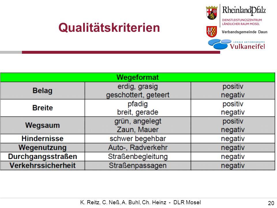 Verbandsgemeinde Daun 20 K. Reitz, C. Neß, A. Buhl, Ch. Heinz - DLR Mosel Qualitätskriterien
