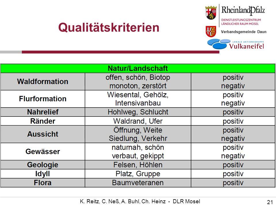 Verbandsgemeinde Daun 21 K. Reitz, C. Neß, A. Buhl, Ch. Heinz - DLR Mosel Qualitätskriterien