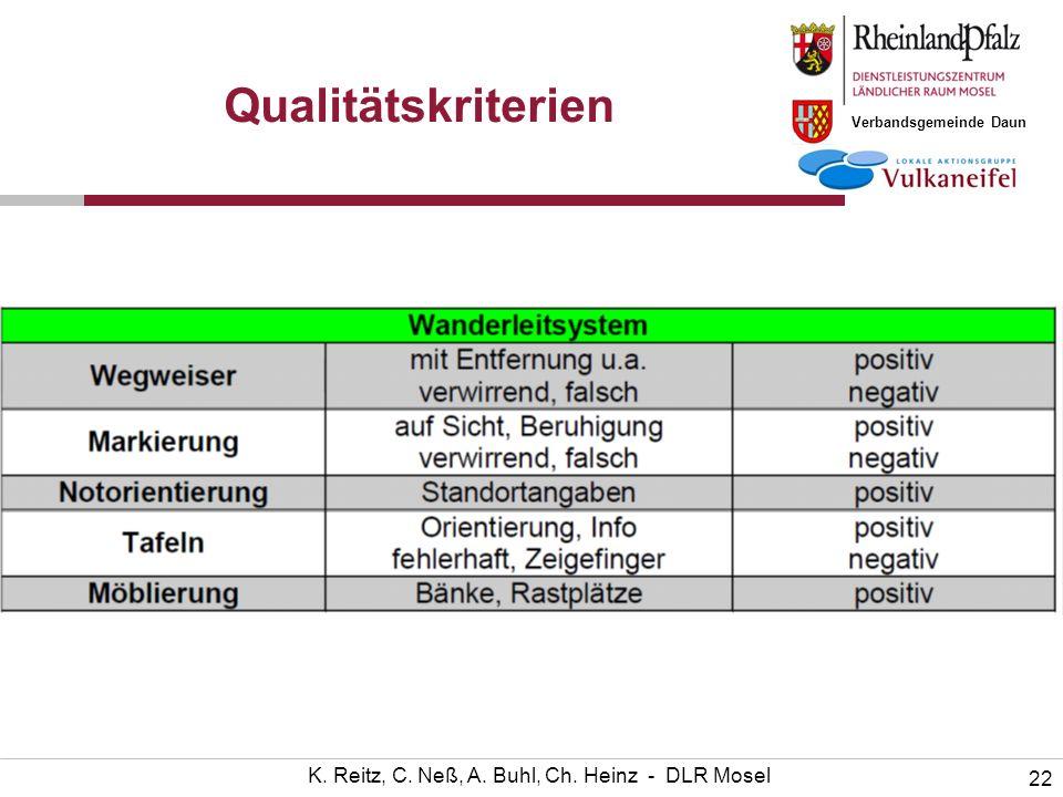 Verbandsgemeinde Daun 22 K. Reitz, C. Neß, A. Buhl, Ch. Heinz - DLR Mosel Qualitätskriterien