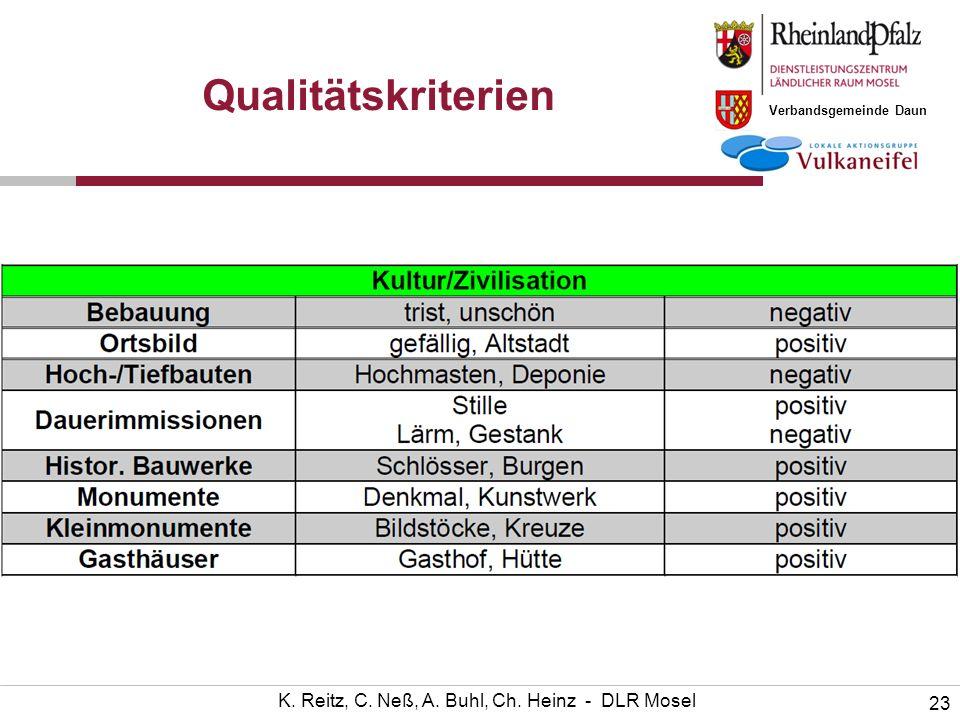 Verbandsgemeinde Daun 23 K. Reitz, C. Neß, A. Buhl, Ch. Heinz - DLR Mosel Qualitätskriterien