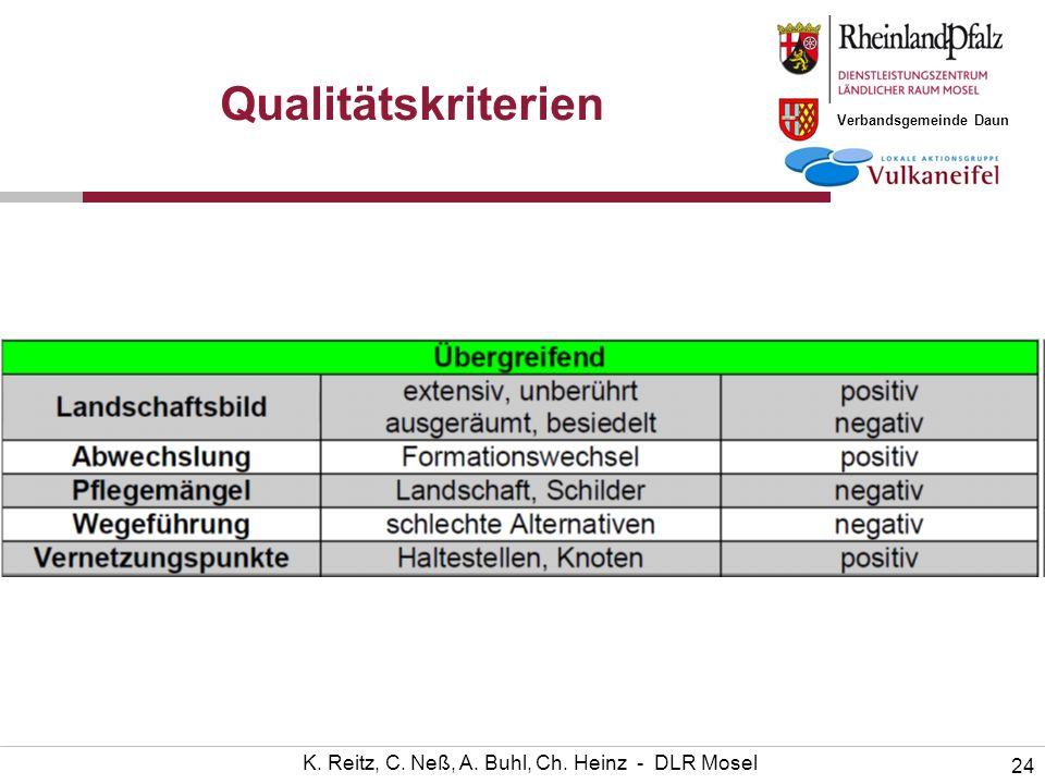 Verbandsgemeinde Daun 24 K. Reitz, C. Neß, A. Buhl, Ch. Heinz - DLR Mosel Qualitätskriterien