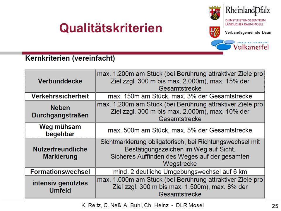 Verbandsgemeinde Daun 25 K. Reitz, C. Neß, A. Buhl, Ch. Heinz - DLR Mosel Qualitätskriterien