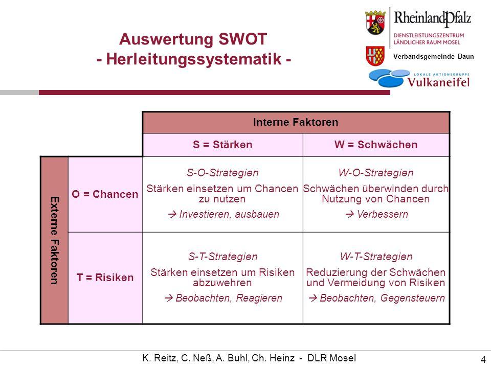 Verbandsgemeinde Daun 4 K. Reitz, C. Neß, A. Buhl, Ch. Heinz - DLR Mosel Auswertung SWOT - Herleitungssystematik - Interne Faktoren S = StärkenW = Sch