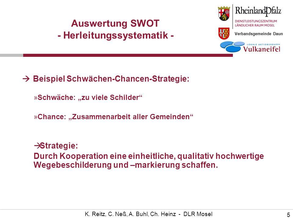 Verbandsgemeinde Daun 5 K. Reitz, C. Neß, A. Buhl, Ch. Heinz - DLR Mosel Auswertung SWOT - Herleitungssystematik - Beispiel Schwächen-Chancen-Strategi