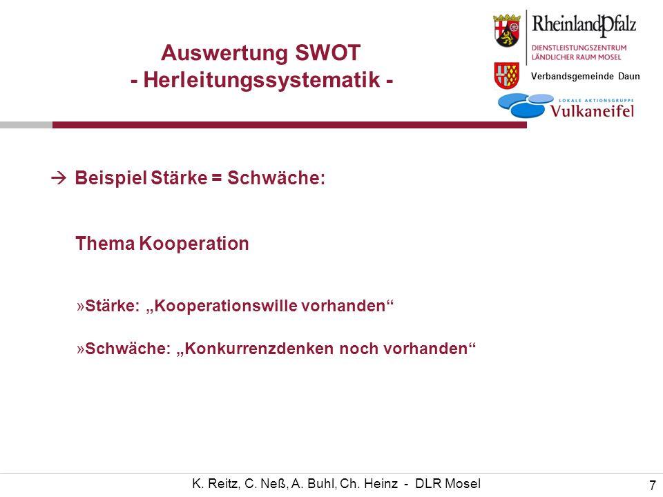 Verbandsgemeinde Daun 7 K. Reitz, C. Neß, A. Buhl, Ch. Heinz - DLR Mosel Auswertung SWOT - Herleitungssystematik - Beispiel Stärke = Schwäche: Thema K