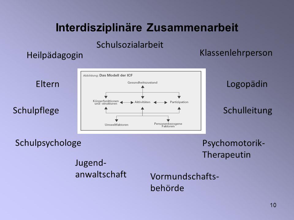 10 Interdisziplinäre Zusammenarbeit Logopädin Eltern Psychomotorik- Therapeutin Klassenlehrperson Heilpädagogin Schulpsychologe Schulsozialarbeit Juge